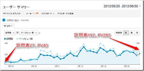 2012-07-02_09h58_53